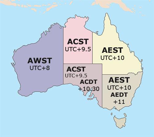 Aktuelle Uhrzeit In Australien